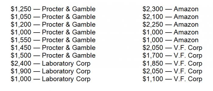 trade list 2 same stocks